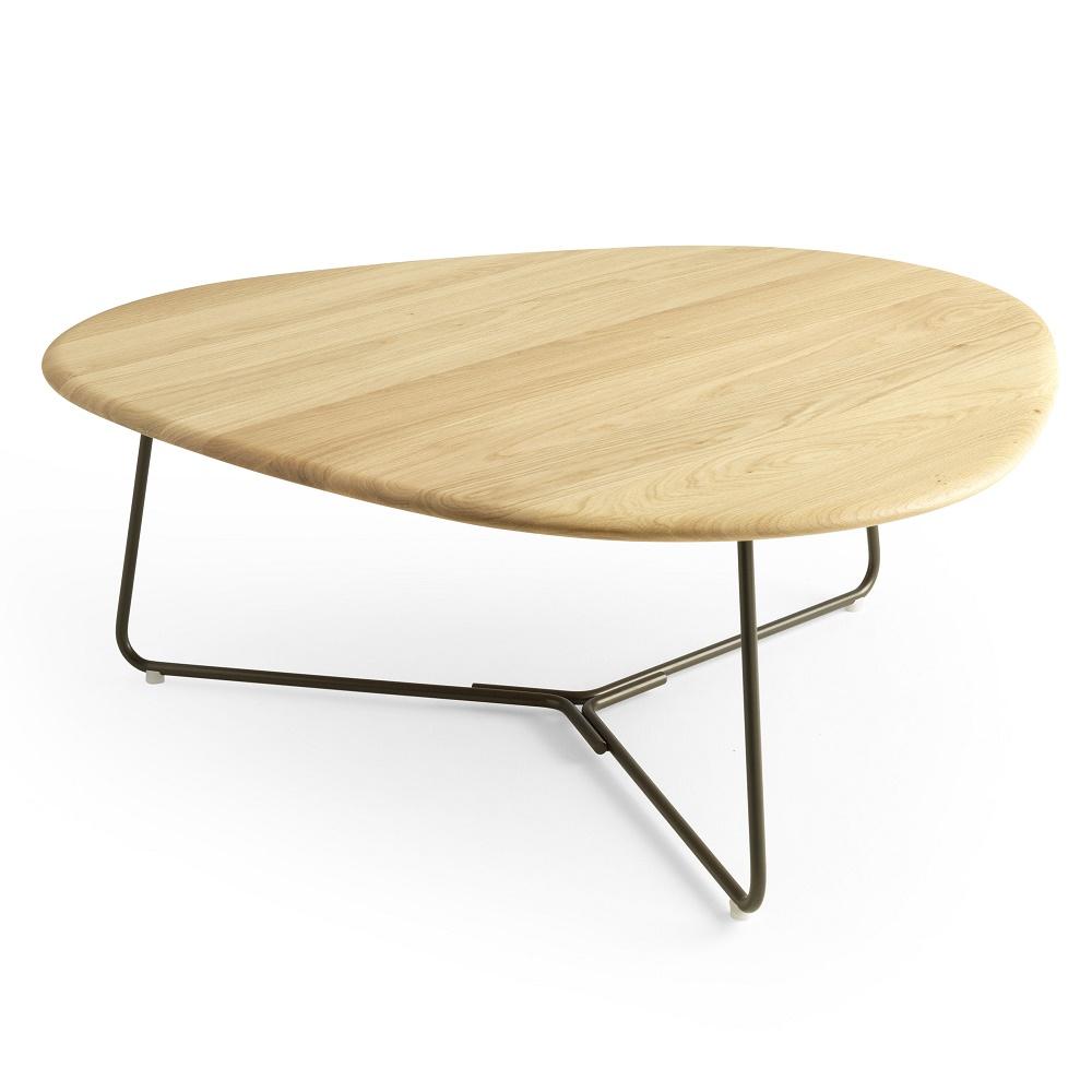 Pode tafels